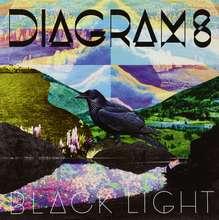 Diagrams: Black Light